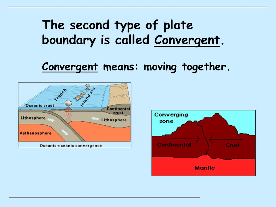 The second type of plate boundary is called Convergent.