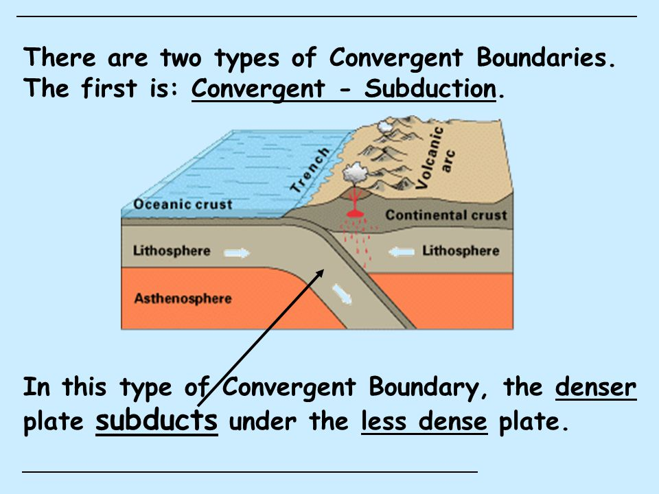 There are two types of Convergent Boundaries.