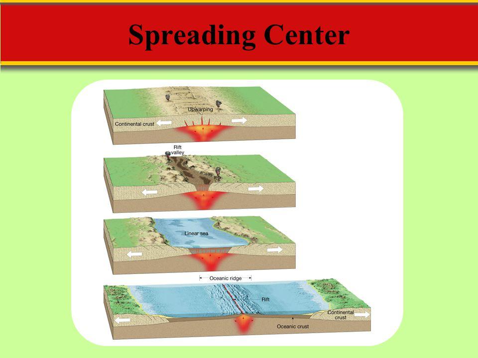 Spreading Center