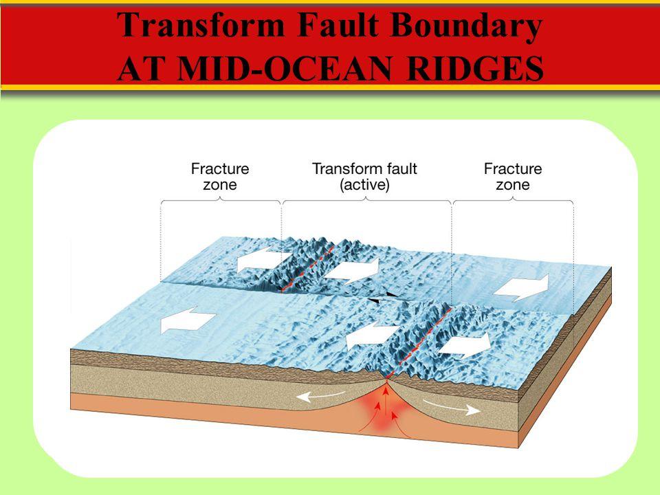 Transform Fault Boundary AT MID-OCEAN RIDGES