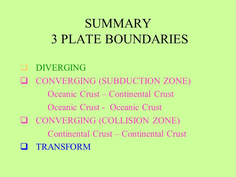 SUMMARY 3 PLATE BOUNDARIES