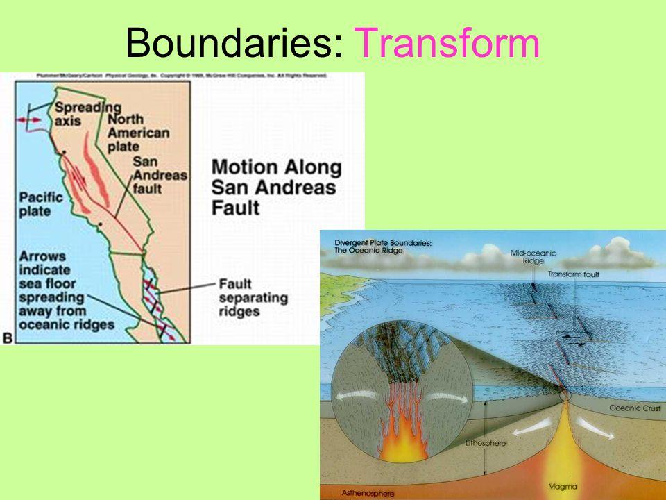 Boundaries: Transform