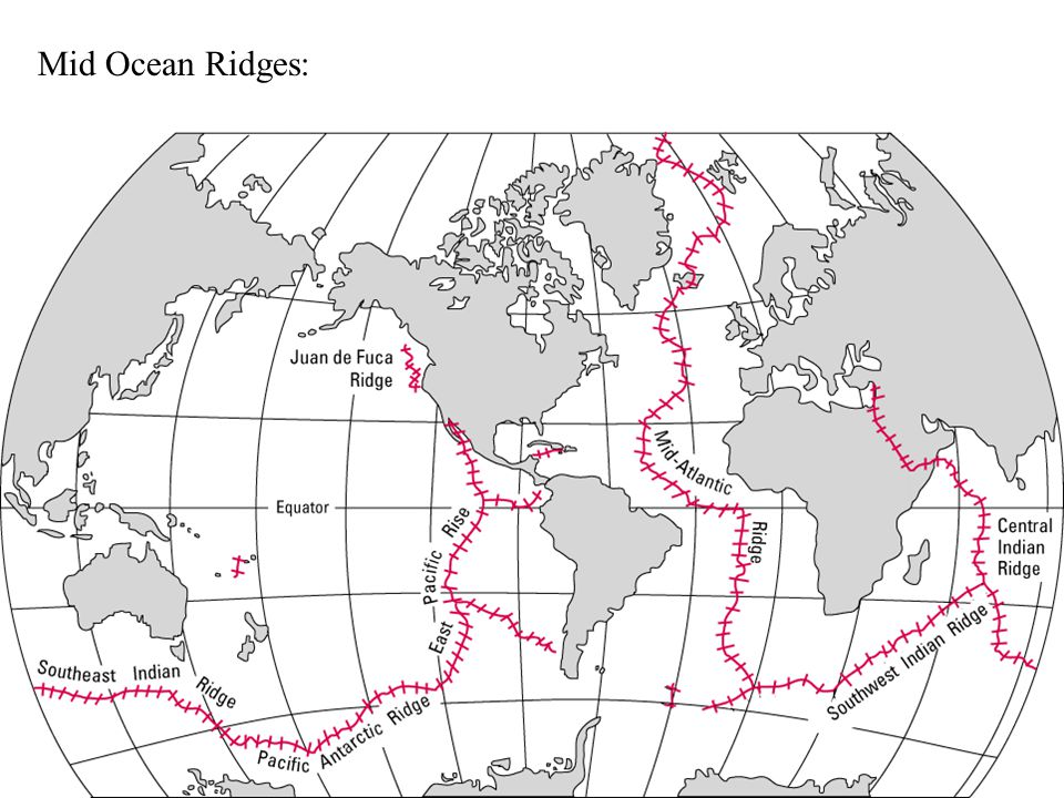 Mid Ocean Ridges: