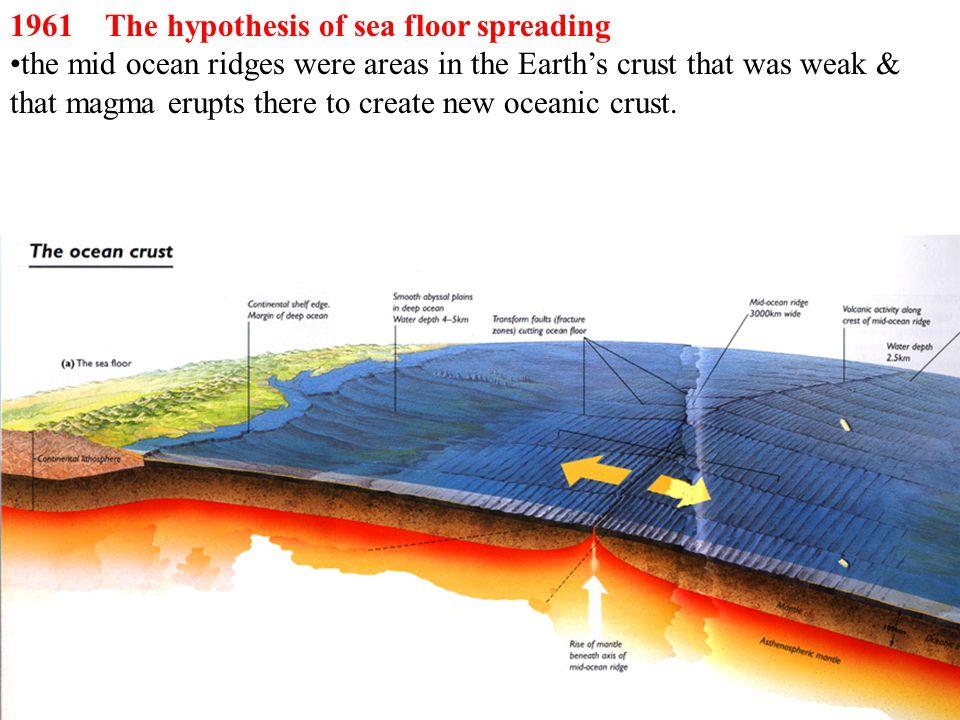 1961 The hypothesis of sea floor spreading