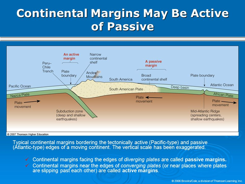 Continental Margins May Be Active of Passive