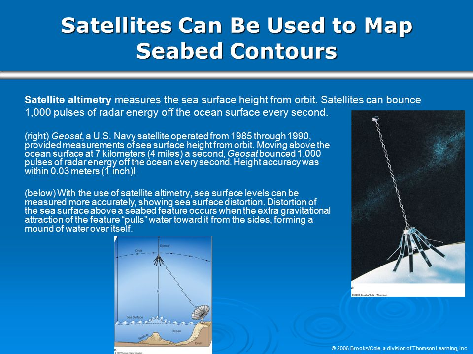 Satellites Can Be Used to Map Seabed Contours