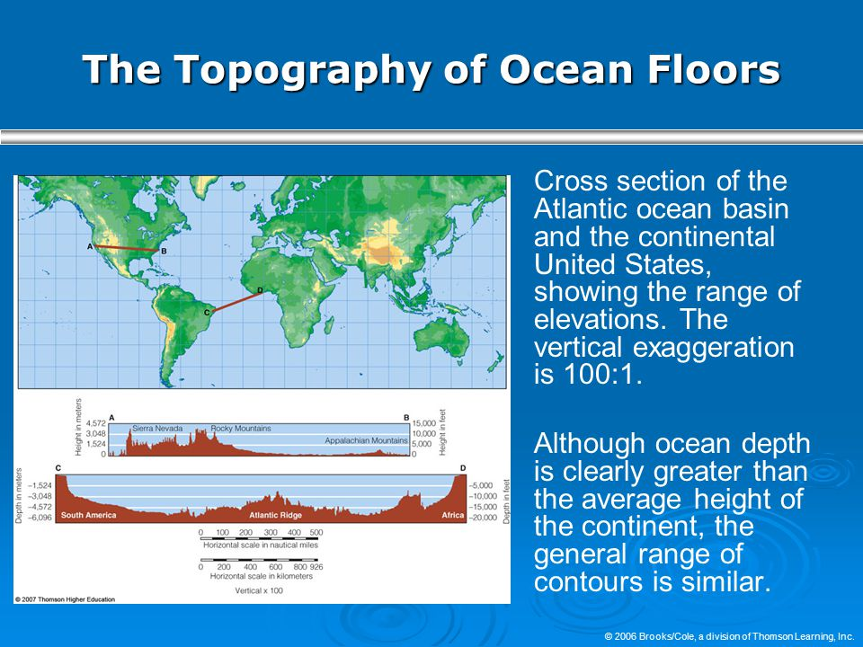 The Topography of Ocean Floors