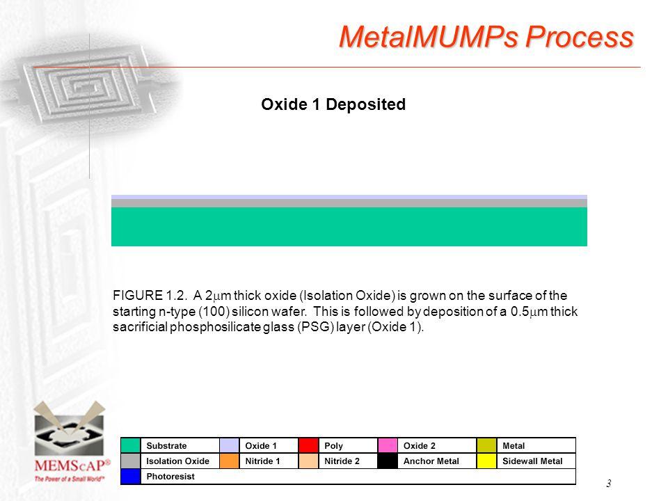 MetalMUMPs Process Oxide 1 Deposited