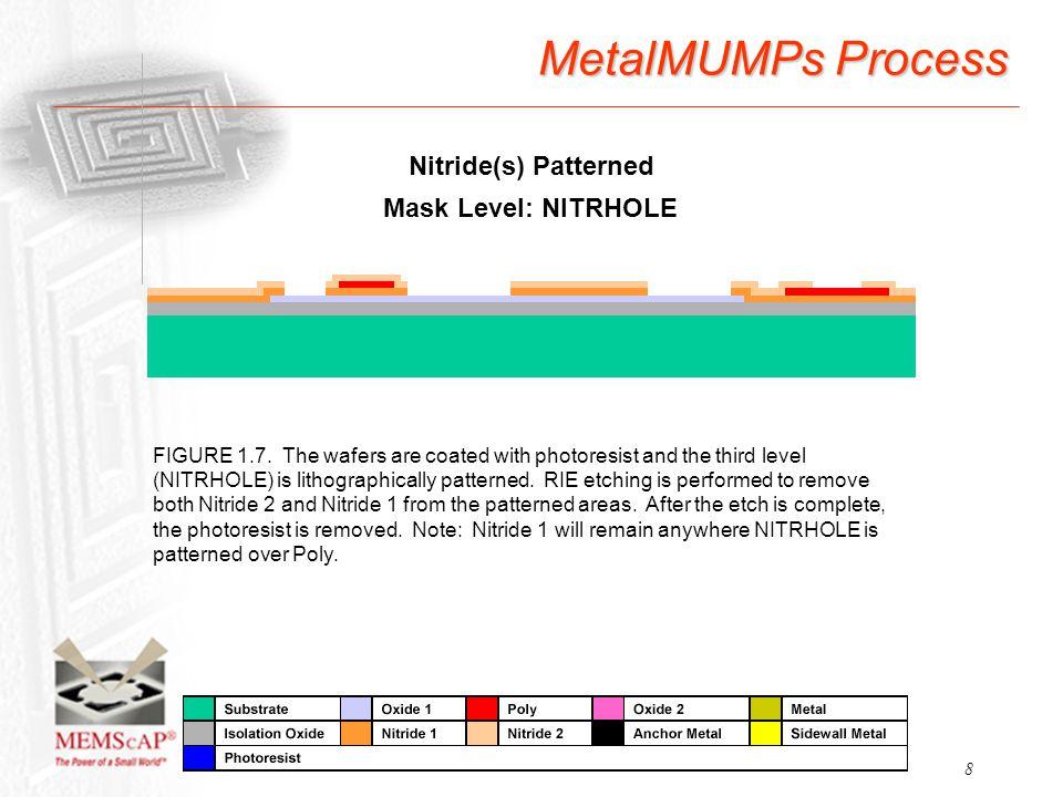 Memscap - A publicly traded MEMS company