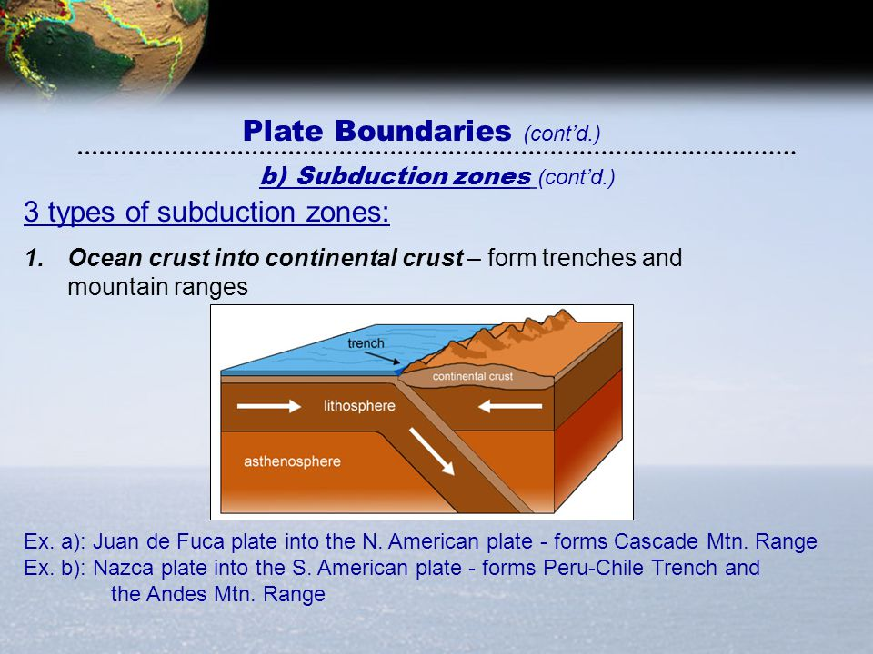 Plate Boundaries (cont'd.)