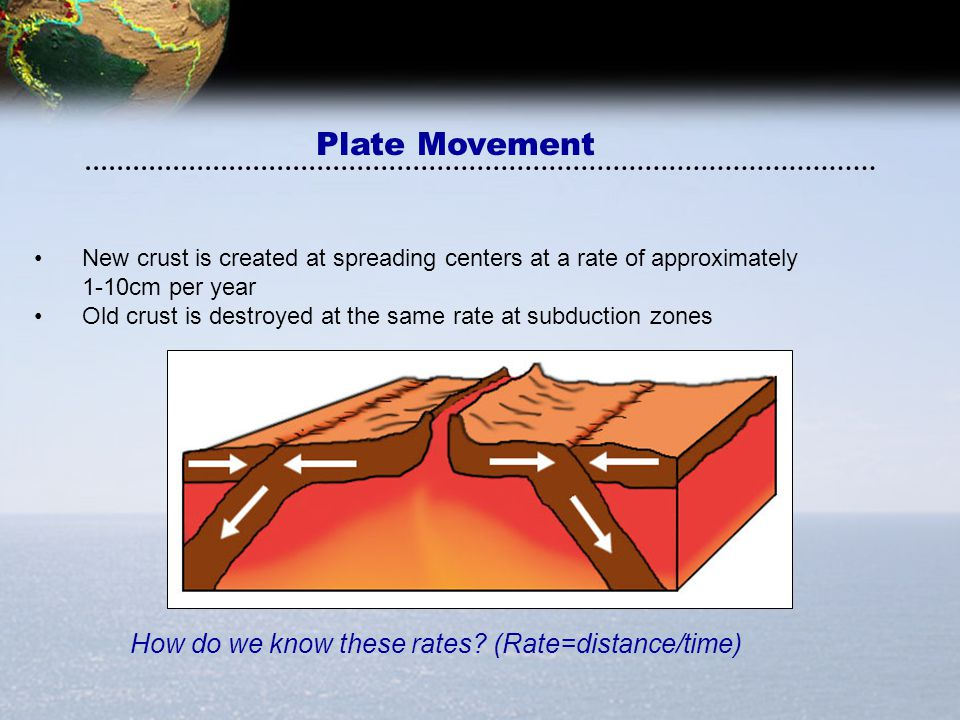 Plate Movement How do we know these rates (Rate=distance/time)