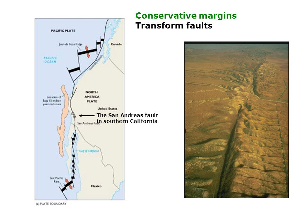 Conservative margins Transform faults