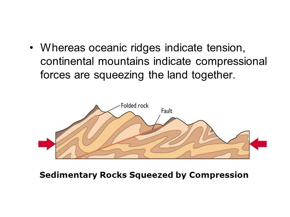 3-2 Whereas oceanic ridges indicate tension, continental mountains indicate compressional forces are squeezing the land together.