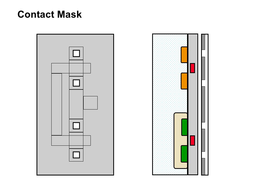 Contact Mask After deposition of SiO2 insulator, then contact holes are etched (in this case to make contacts to source and drain regions)
