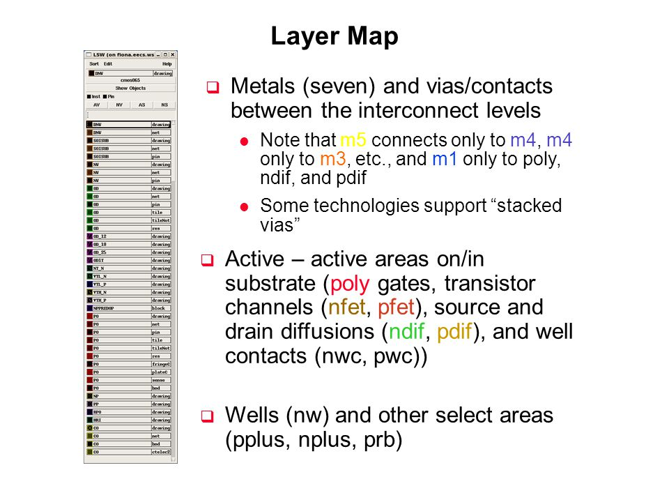 Layer Map Metals (seven) and vias/contacts between the interconnect levels.