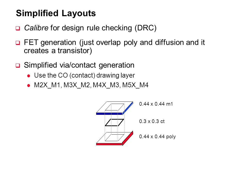 Simplified Layouts Calibre for design rule checking (DRC)