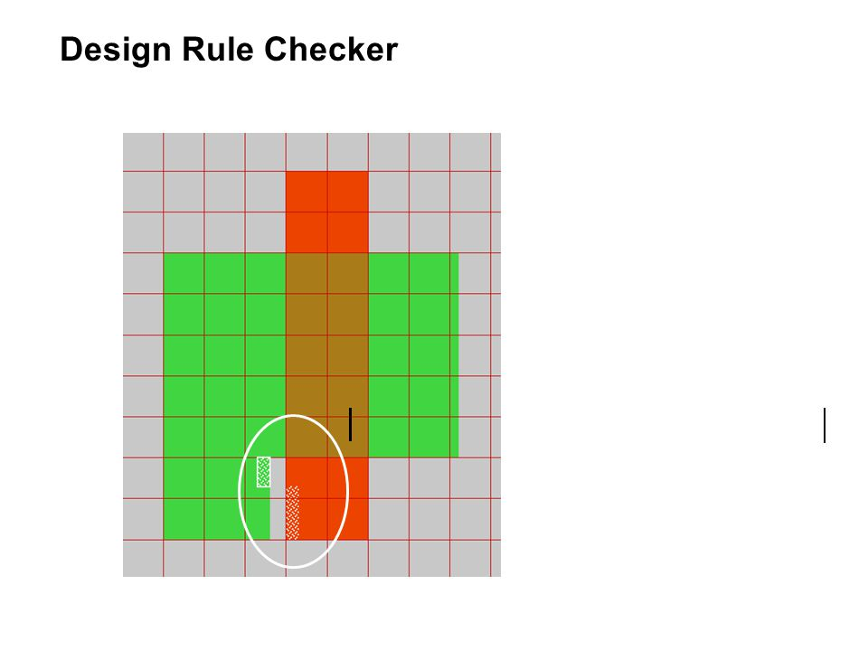 Design Rule Checker
