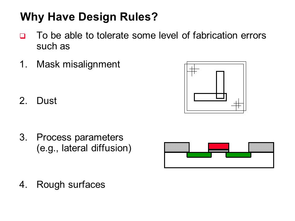 Why Have Design Rules To be able to tolerate some level of fabrication errors such as. Mask misalignment.