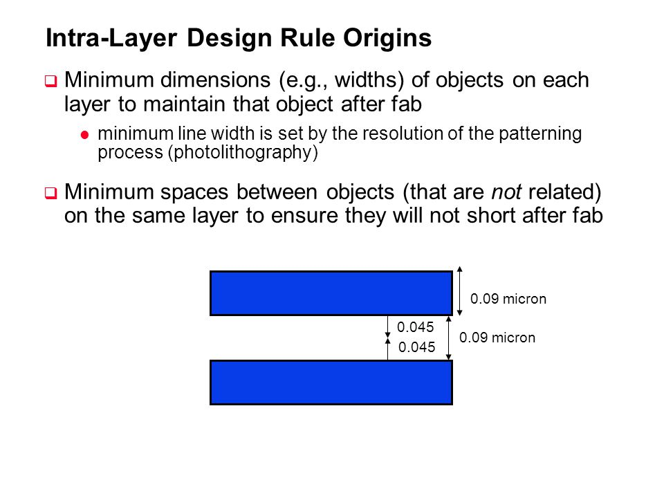 Intra-Layer Design Rule Origins