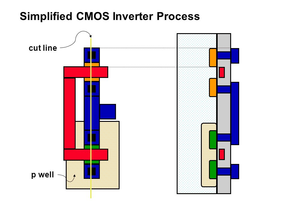 Simplified CMOS Inverter Process
