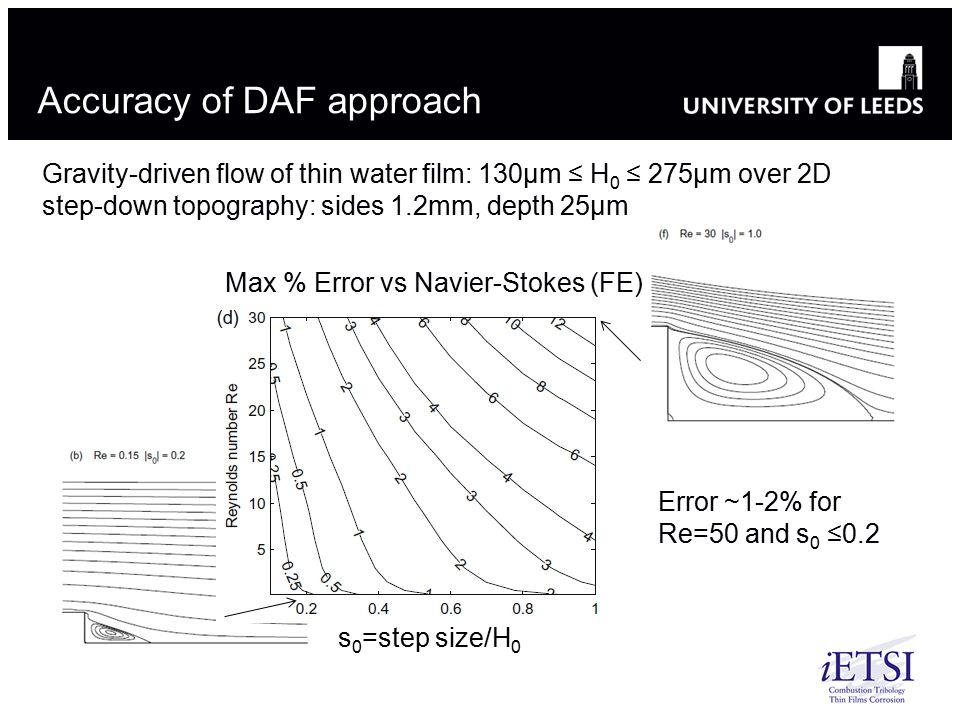 Accuracy of DAF approach