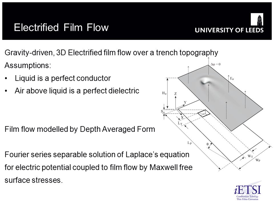Electrified Film Flow Gravity-driven, 3D Electrified film flow over a trench topography. Assumptions: