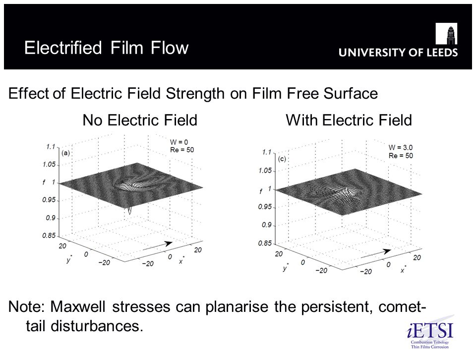 Electrified Film Flow