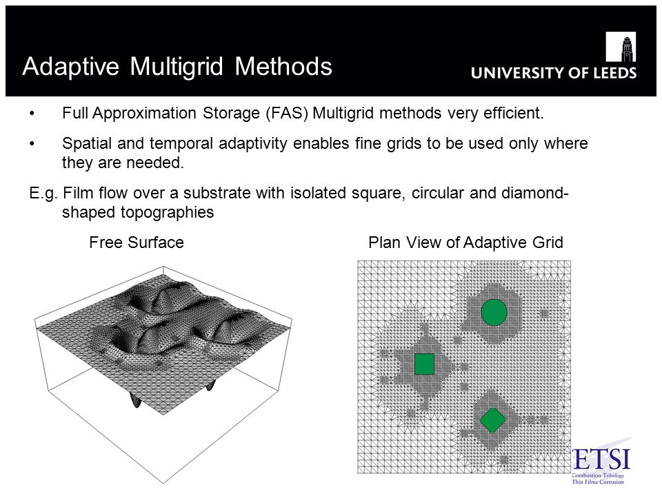 Adaptive Multigrid Methods