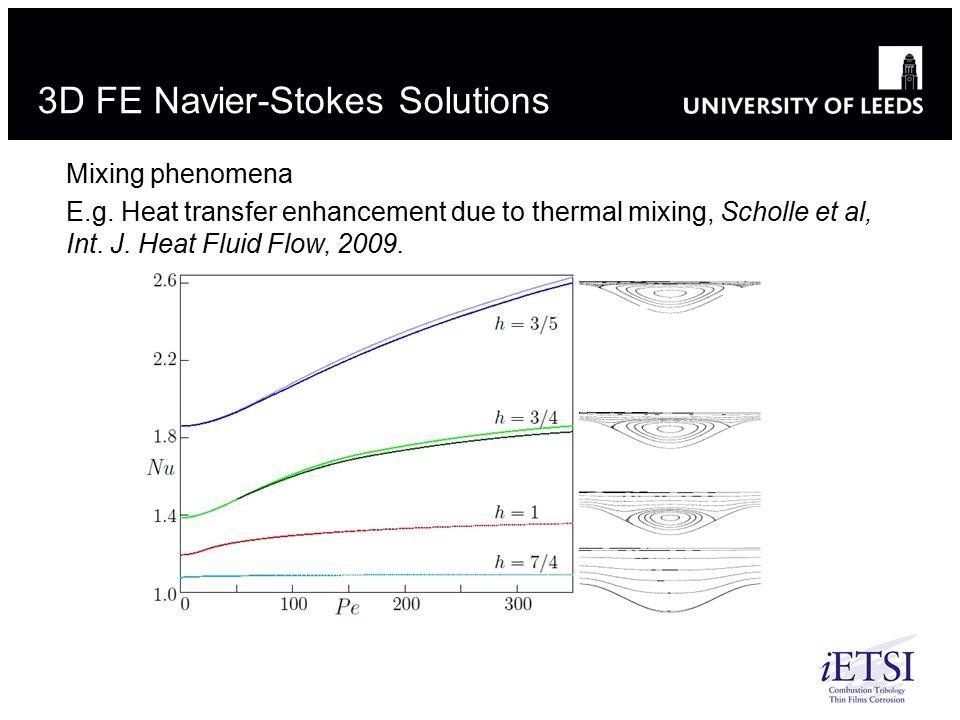 3D FE Navier-Stokes Solutions