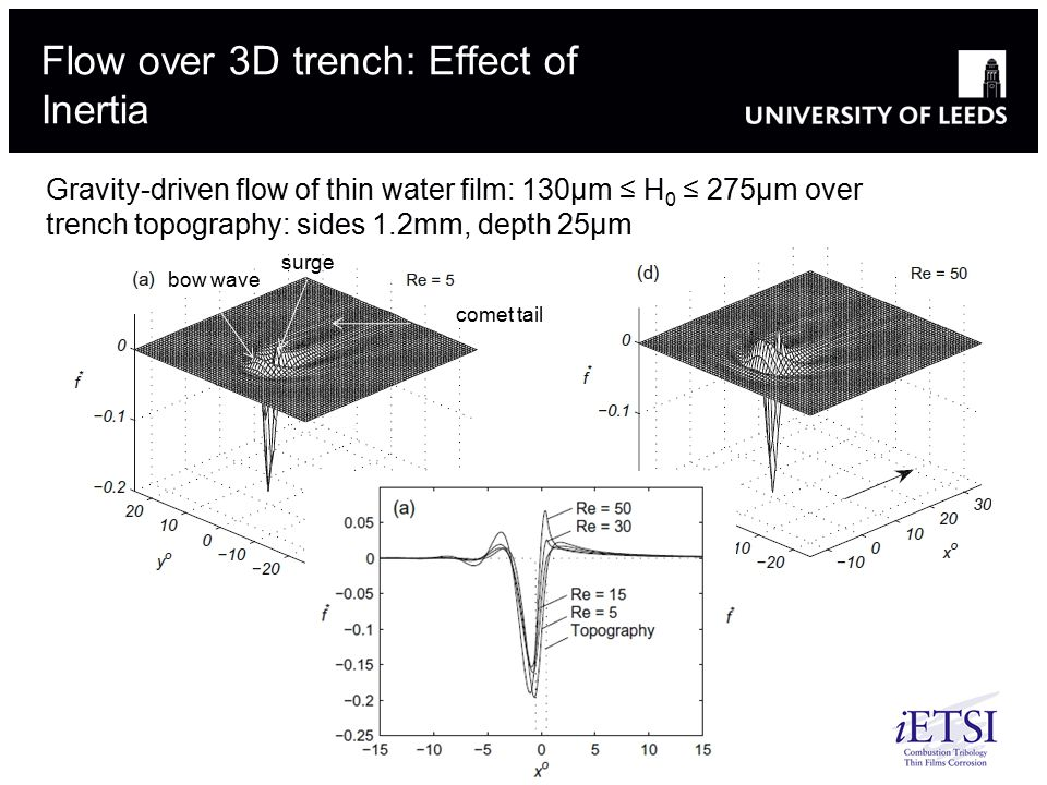 Flow over 3D trench: Effect of Inertia