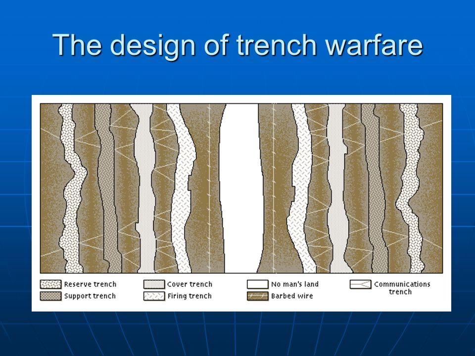 The design of trench warfare
