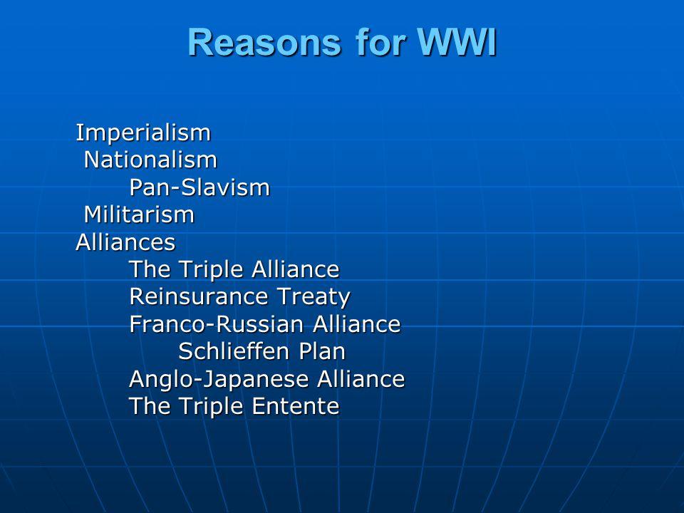 Reasons for WWI Imperialism Nationalism Pan-Slavism Militarism