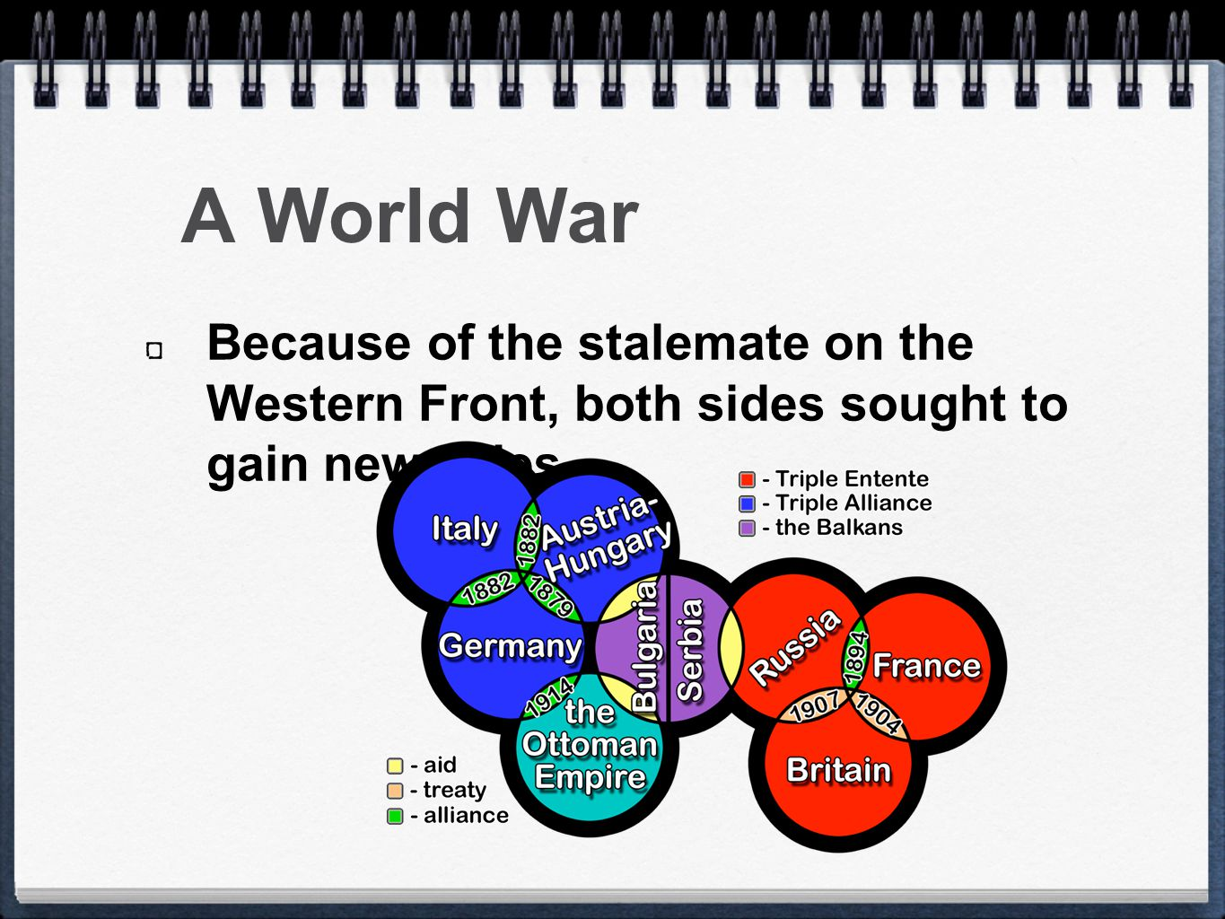 A World War Because of the stalemate on the Western Front, both sides sought to gain new allies.