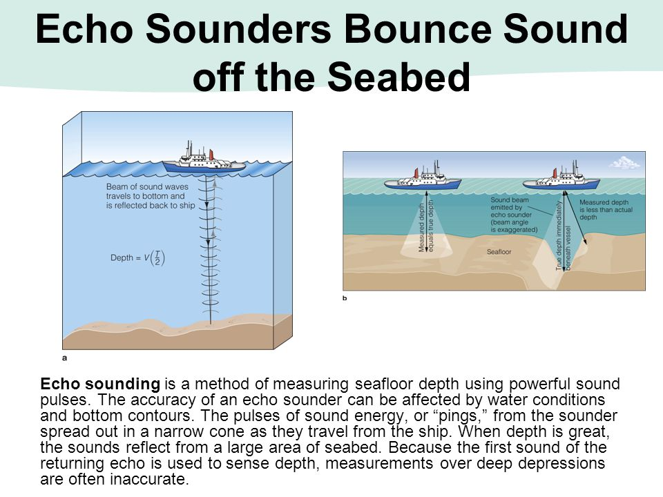 Echo Sounders Bounce Sound off the Seabed