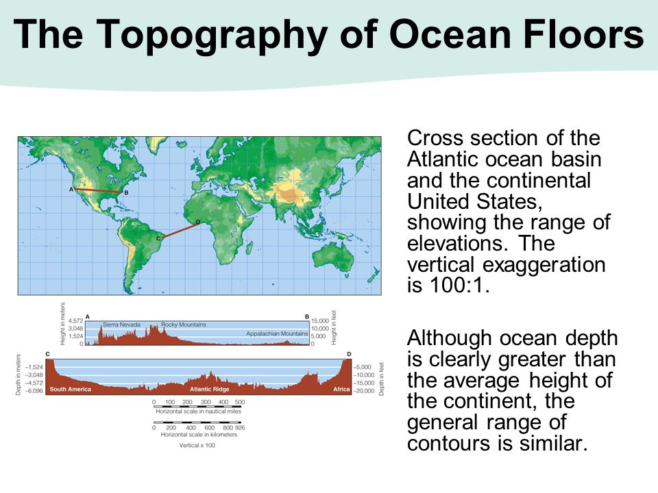 The Topography of Ocean Floors