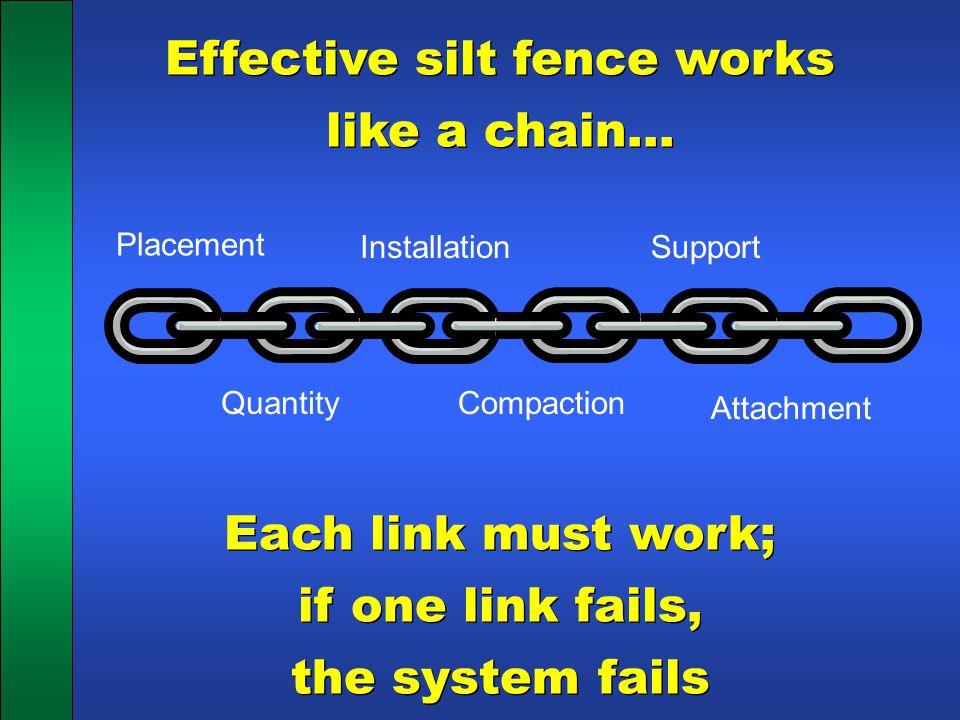 Effective silt fence works