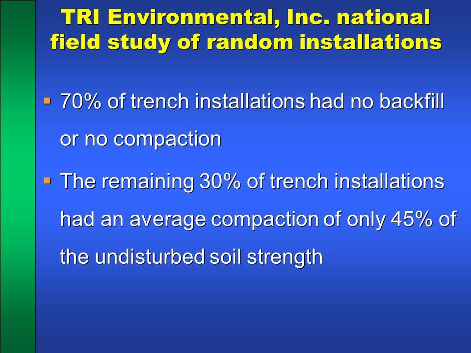 TRI Environmental, Inc. national field study of random installations