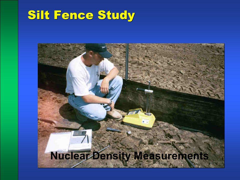 Nuclear Density Measurements