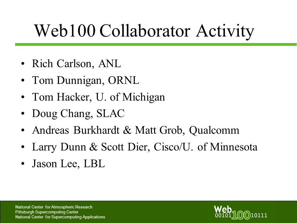 Web100 Collaborator Activity