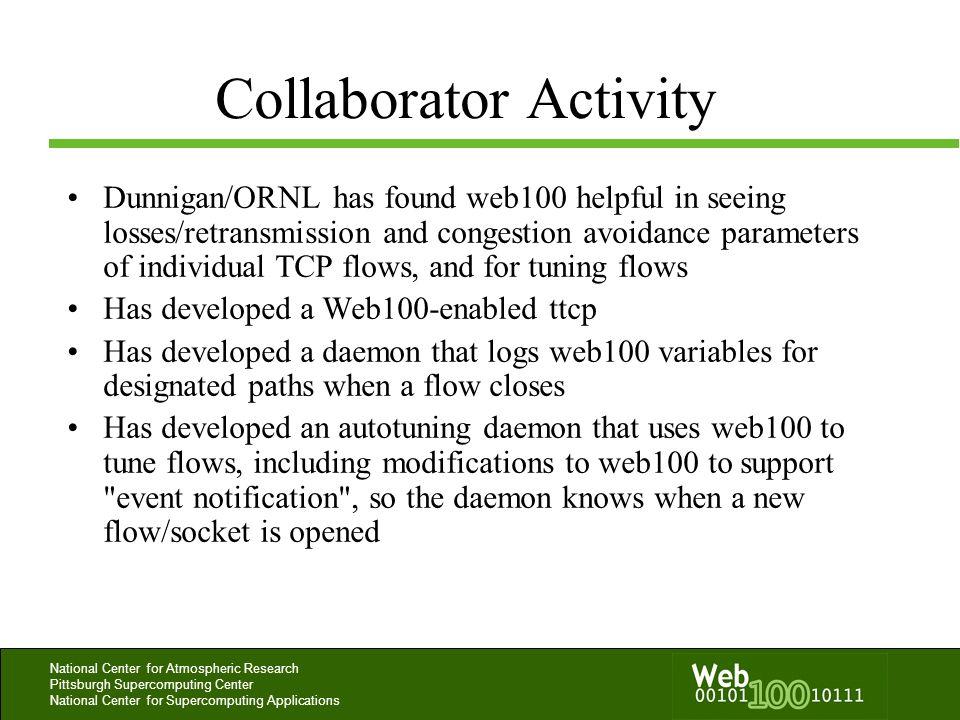 Collaborator Activity