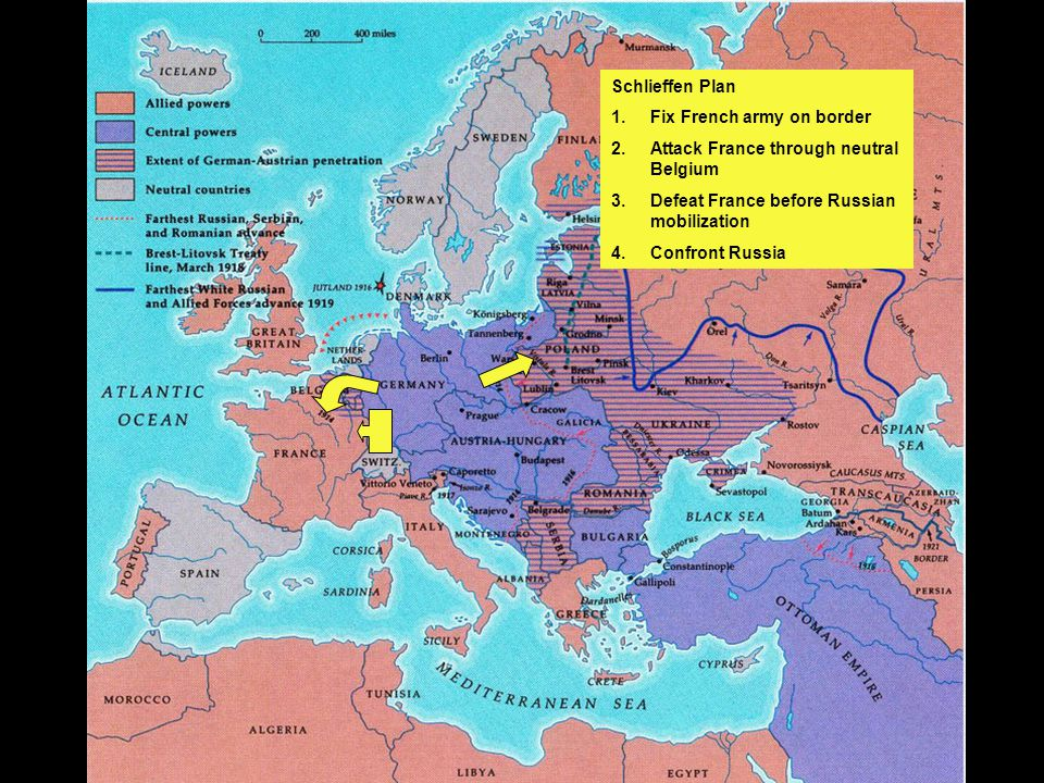 Schlieffen Plan Fix French army on border. Attack France through neutral Belgium. Defeat France before Russian mobilization.