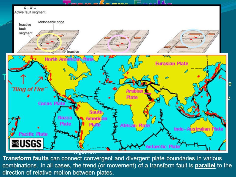 Transform Faults Three types of transform faults: Ridge-ridge