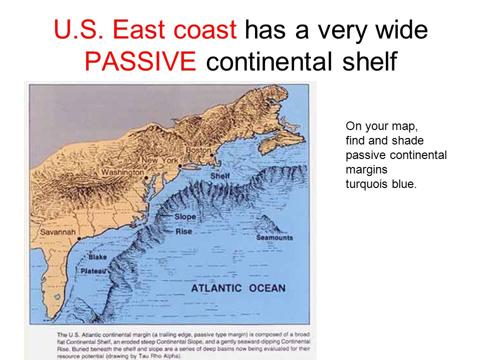 U.S. East coast has a very wide PASSIVE continental shelf