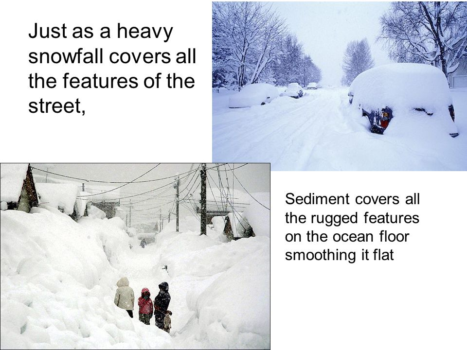 Just as a heavy snowfall covers all the features of the street,