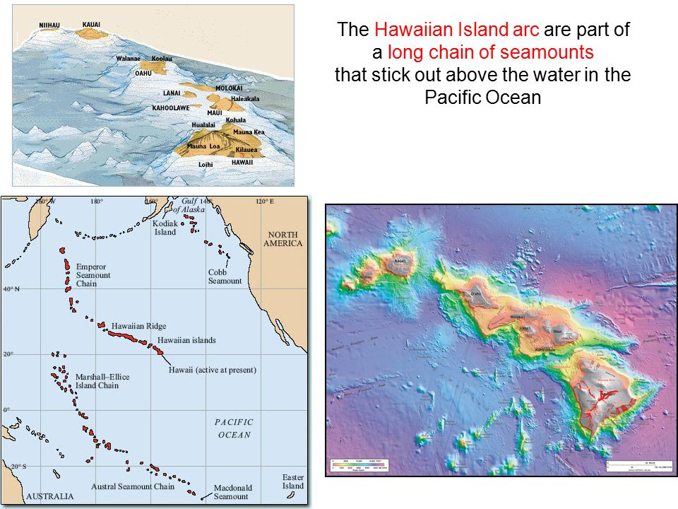 The Hawaiian Island arc are part of a long chain of seamounts that stick out above the water in the Pacific Ocean