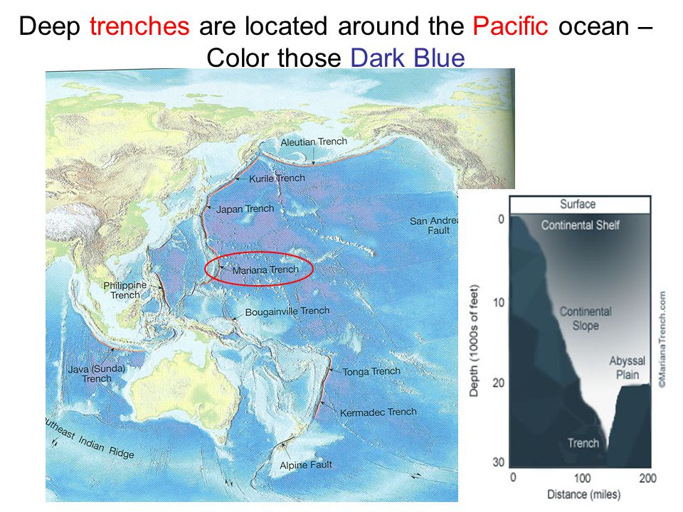 Deep trenches are located around the Pacific ocean – Color those Dark Blue