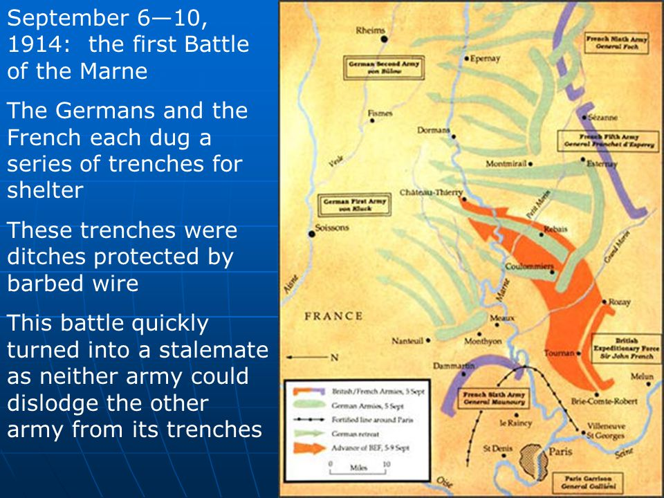 September 6—10, 1914: the first Battle of the Marne
