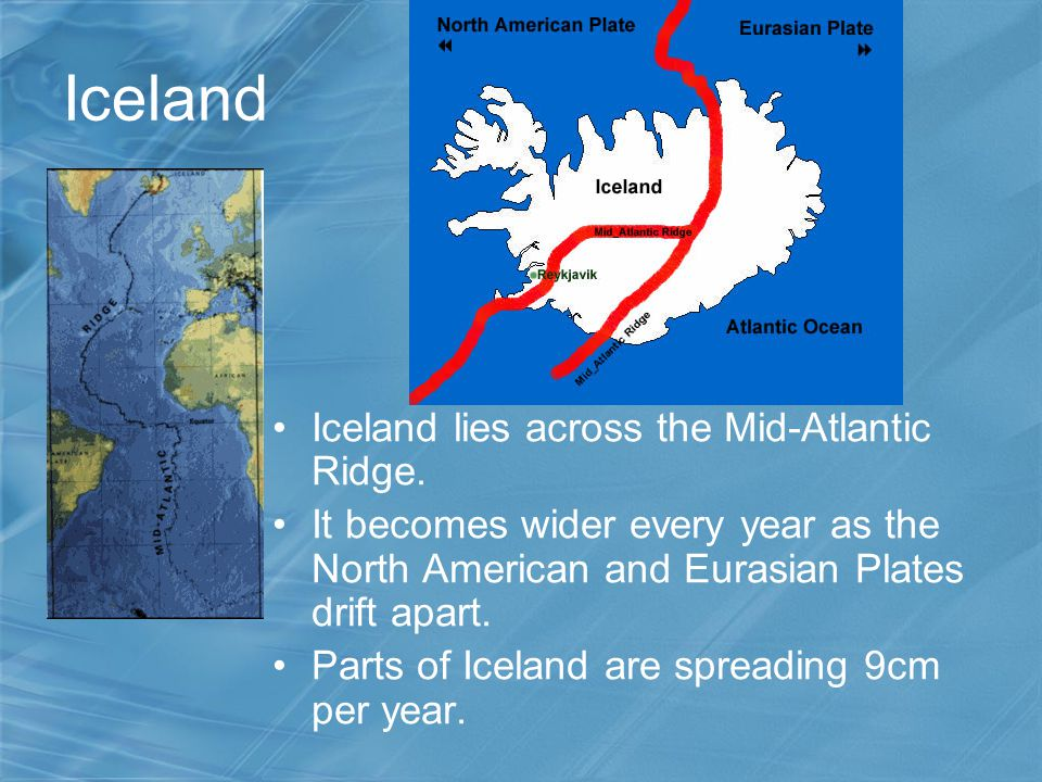 Iceland Iceland lies across the Mid-Atlantic Ridge.
