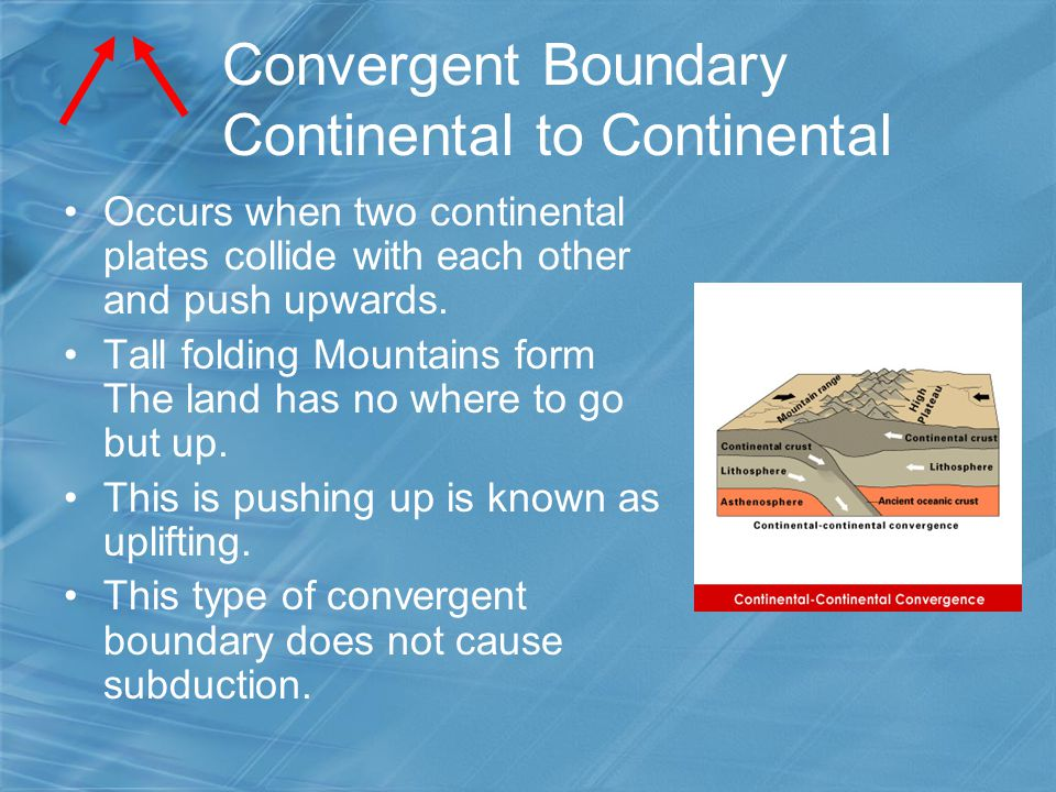 Convergent Boundary Continental to Continental