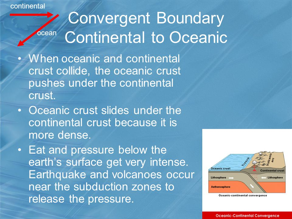Convergent Boundary Continental to Oceanic